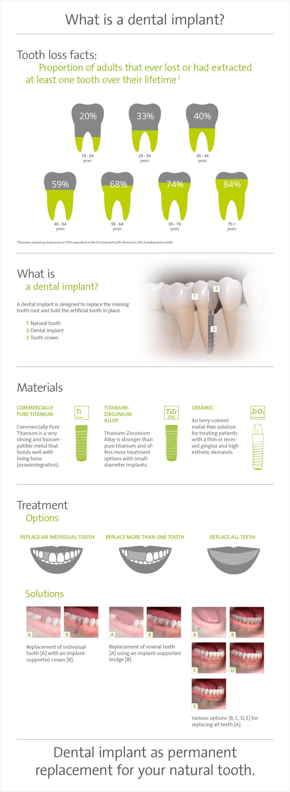 Bay-1-What-is-dental-implant-edited